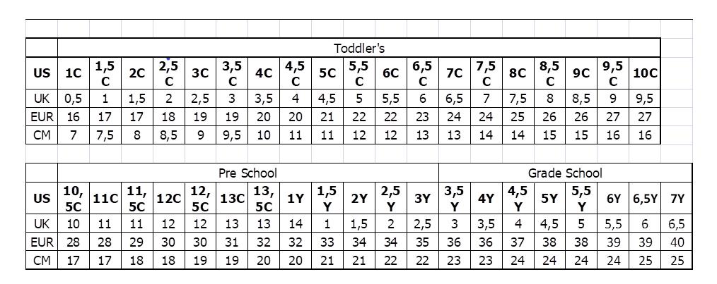 8b572dd2dceb A táblázat a Nike gyártó által használt adatokat, gyerekcipő méreteket  tartalmazza. Más márkák is többnyire ezt a standard mérettáblát használják a  ...